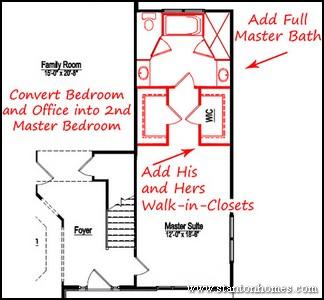 Design Build Homes