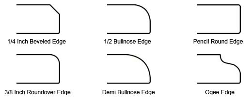 Granite Countertop Edge Style Chart