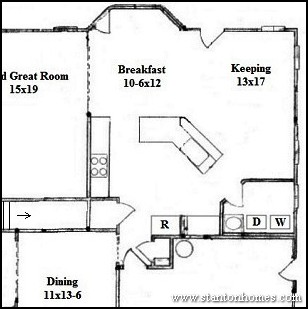 New Home Building and Design Blog   Home Building Tips   design build