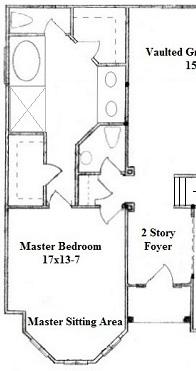 Master Bedroom Trends | Top 5 Sitting Room Designs