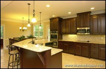 How Much do Granite Countertops Cost? | Granite Counter Styles