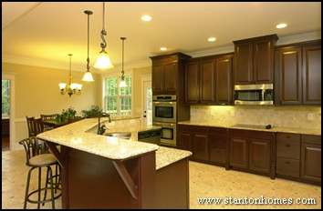Delightful 2012 New Home Kitchen Oven Styles | Donu0027t Choose The Wrong Oven!