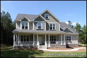 Raleigh Market Trends | Homebuilders Raleigh