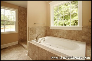 What is a Custom Home Builder