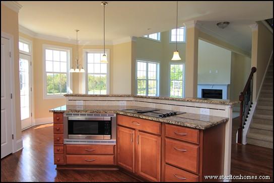 Kitchen Appliance Tips   Raleigh Custom Home Builder