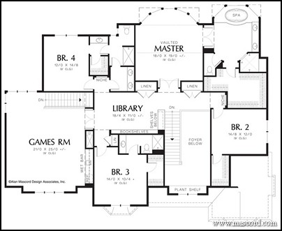 3 Multigenerational House Plans