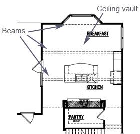 Walk in Pantry Ideas 2017 | Raleigh Custom Homes