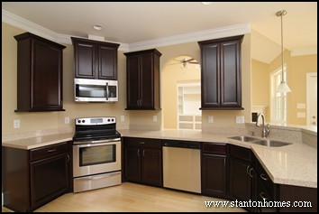 Design Of Open Kitchen. Open Kitchen Design Example  1 New Home Building and Blog Tips