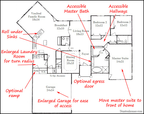 Accessible bathroom shower design for wheelchair accessible homes